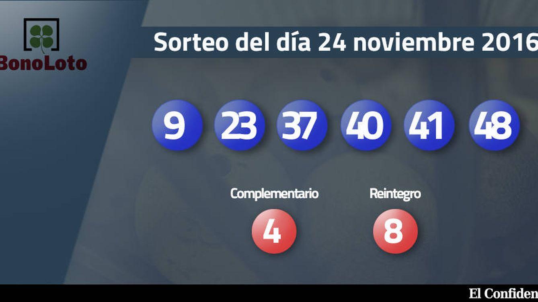 Resultados del sorteo de la Bonoloto del 24 noviembre 2016: números 9, 23, 37, 40, 41, 48