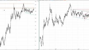 Euro/Libra: a por todas con la idea