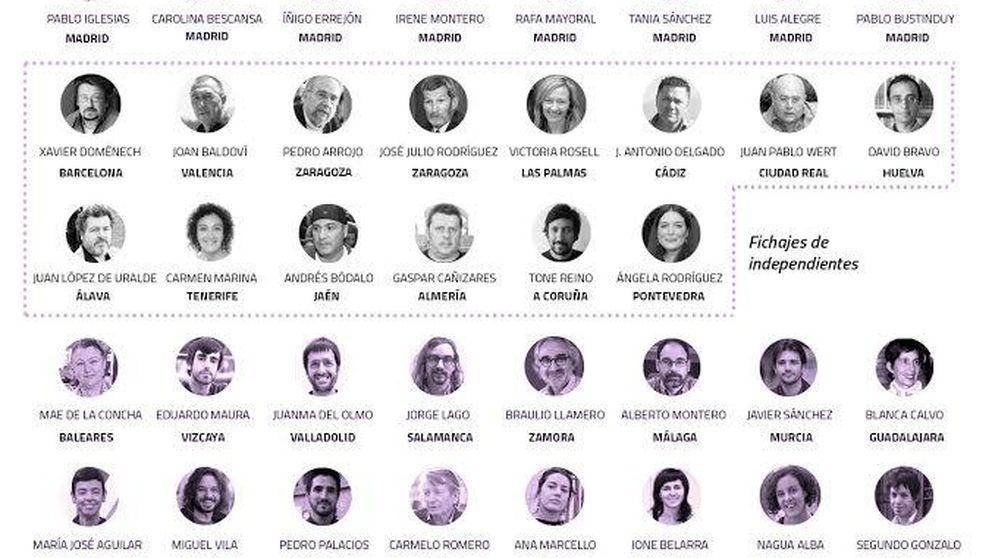 Quién es quién en el nuevo Podemos: el 'clan de Somosaguas' pierde peso ante los fichajes