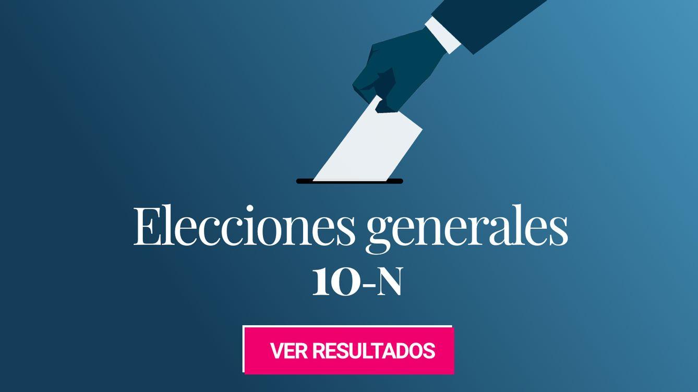 Resultados de las elecciones generales 2019 en Nàquera / Náquera