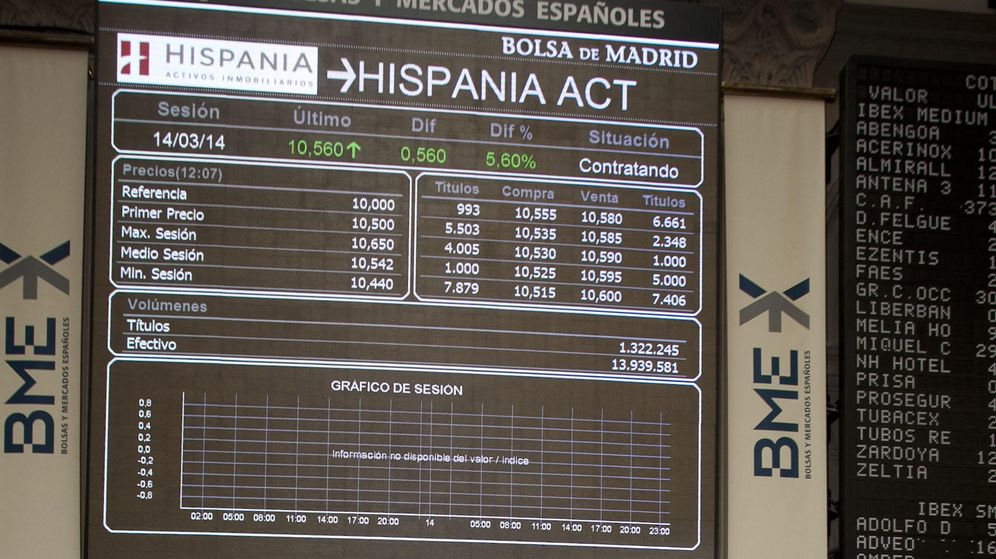 Foto: Consejo de administración de Hispania el día de su salida a bolsa.