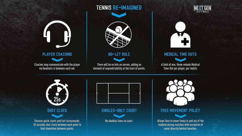 Foto: Las nuevas normas.  (ATP)