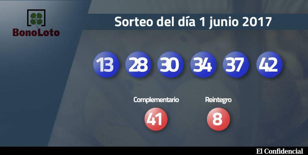 Foto: Resultados del sorteo de la Bonoloto del 1 junio 2017 (EC)