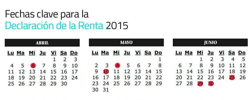 Foto: Fechas clave del calendario de la Declaración de la Renta 2015 (EC)