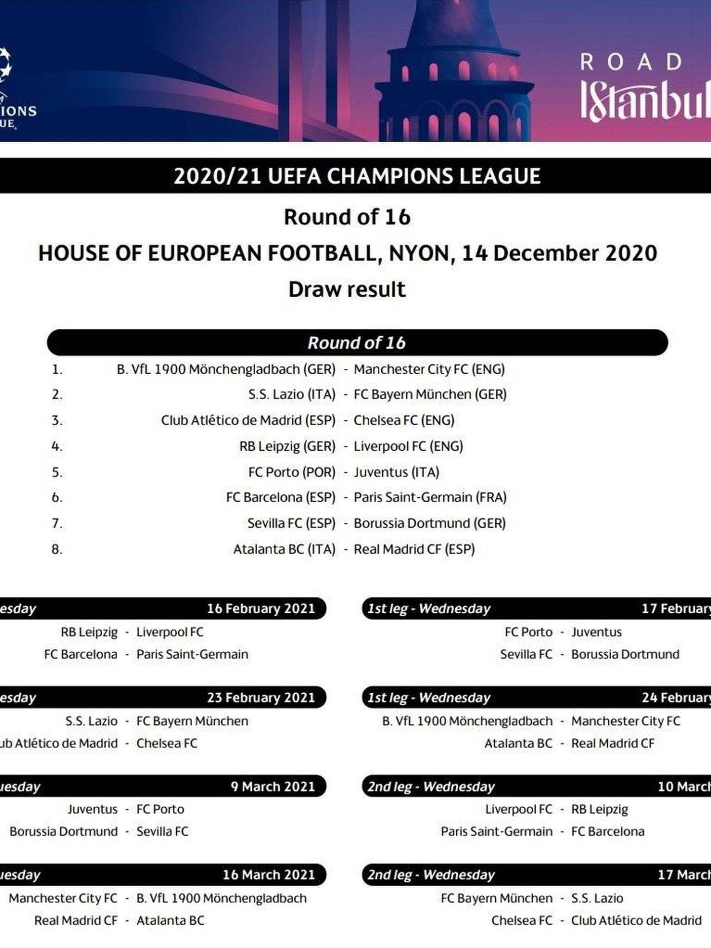 Calendario oficial de los octavos de final. (UEFA)