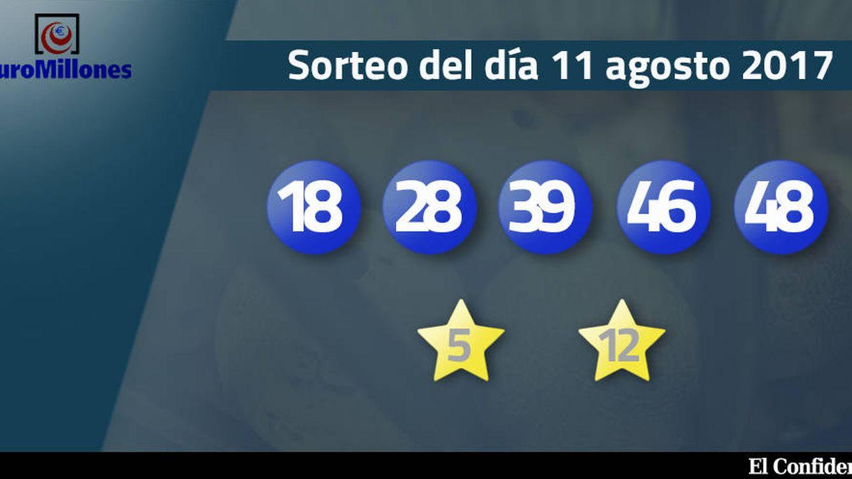 Resultados del sorteo del Euromillones del 11 de agosto de 2017: números 18, 28, 39, 46 y 48
