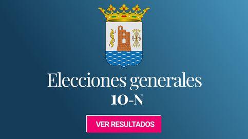 Resultados de las elecciones generales 2019 en Marbella: el PSOE, el partido más votado