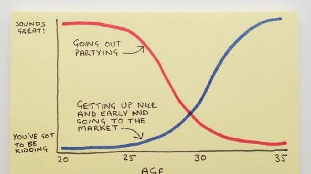 Así es tu vida (por desgracia), explicada en 10 certeros y divertidos gráficos