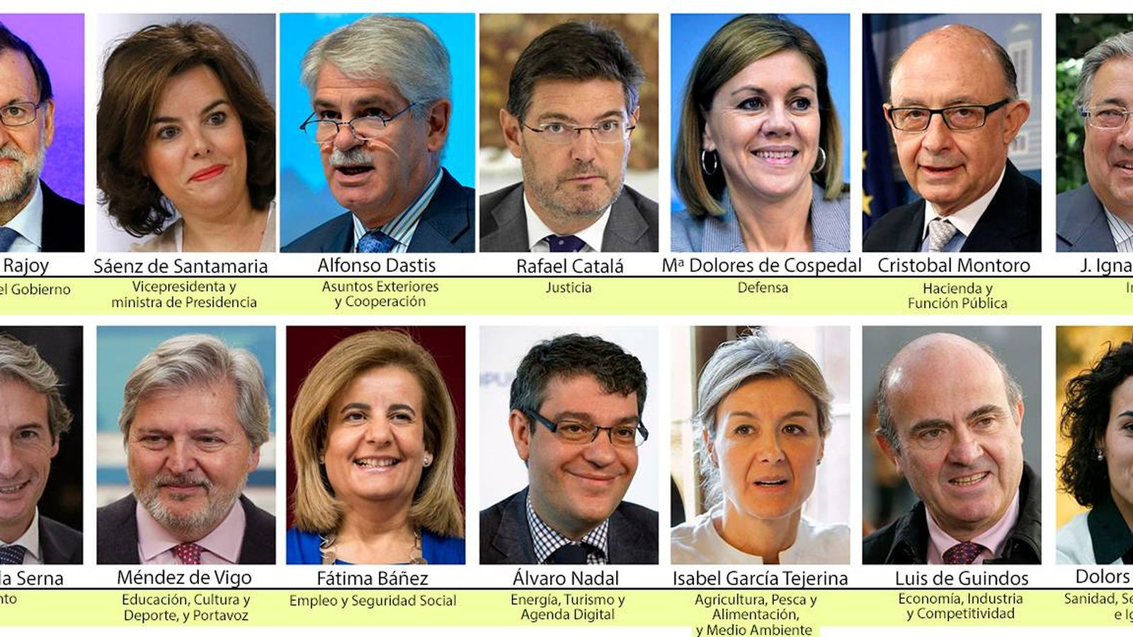 Nuevos ministros gobierno rajoy todos los ministros del for Ministros del gobierno