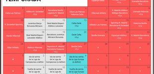 Post de Y llegó el empacho de fútbol: desde hoy, 46 días seguidos en los que habrá partido