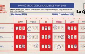 Banco Santander, BBVA y Repsol, los 'blue chips' favoritos para 2014