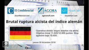Brutal ruptura alcista del índice alemán