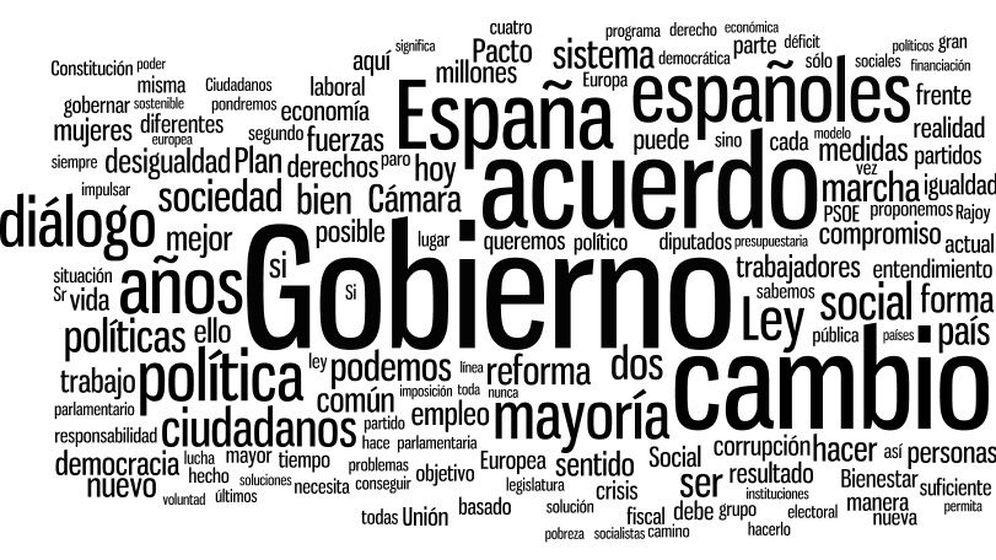 Foto: El discurso de Pedro Sánchez en forma de nube de palabras. (EC)