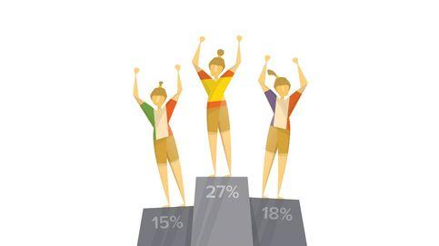 España, oro entre los países con más mujeres gestionando fondos
