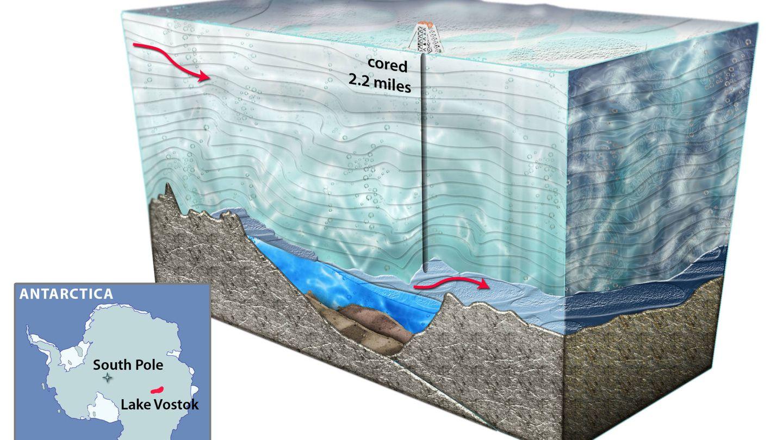 El lago Vostok fue taladrado en el año 2011 para poder ser estudiado. (Wikimedia Commons)