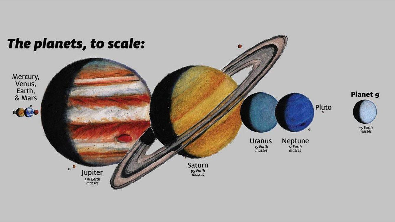 El Planeta 9 ya habría sido avistado, según un estudio