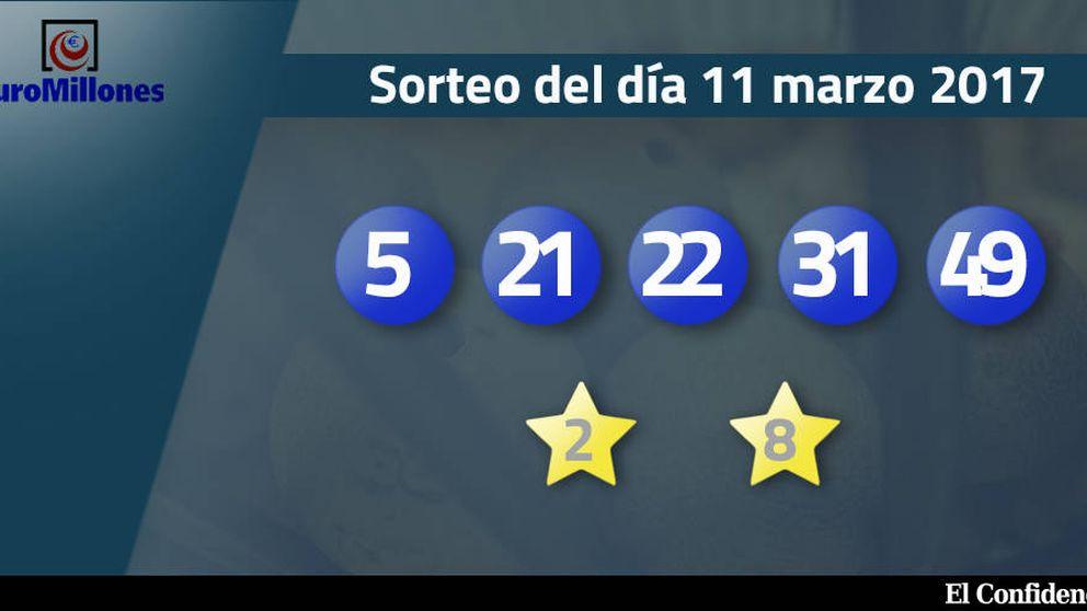 Resultados del sorteo del Euromillones del 11 de abril de 2017