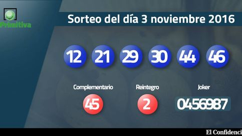 Resultados de la Primitiva del 3 noviembre 2016: números 12, 21, 29, 30, 44, 46