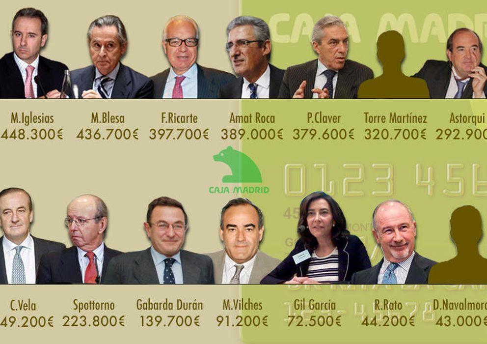 Noticias de bankia los usuarios de tarjetas contraatacan for Caja madrid es oficina internet