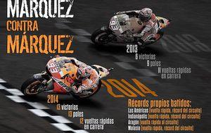 El año en el que Márquez convirtió el Mundial en una batalla contra sí mismo