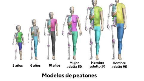 Pluriempleo en los 'dummies' de Toyota: usados para camas, cascos o raquetas