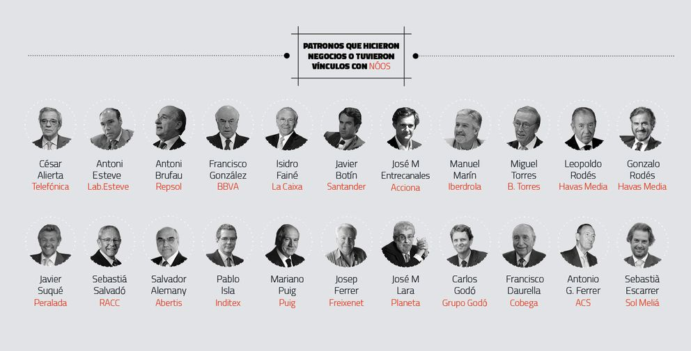 Foto: Uno de cada tres patronos de la fundación de Felipe VI hizo negocios con Urdangarin
