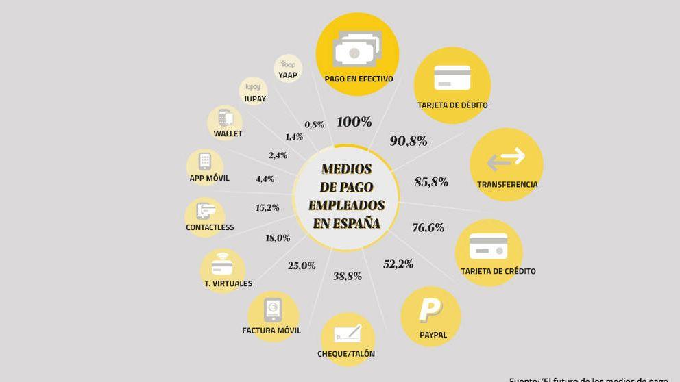 Cuatro razones por las que el dinero en efectivo sigue siendo necesario
