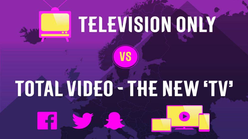 Foto: Discovery anuncia el desarrollo de 'Total Video, la nueva TV'.
