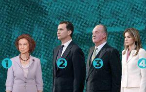 Las encuestas malditas de La Zarzuela