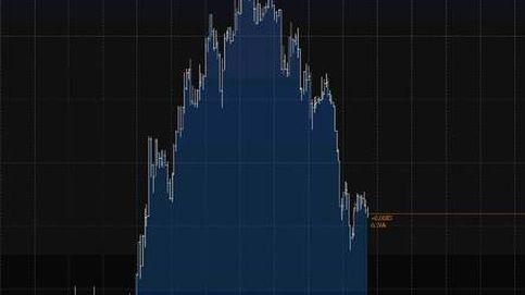 El dólar entra en positivo tras la caída inicial por la victoria de Trump