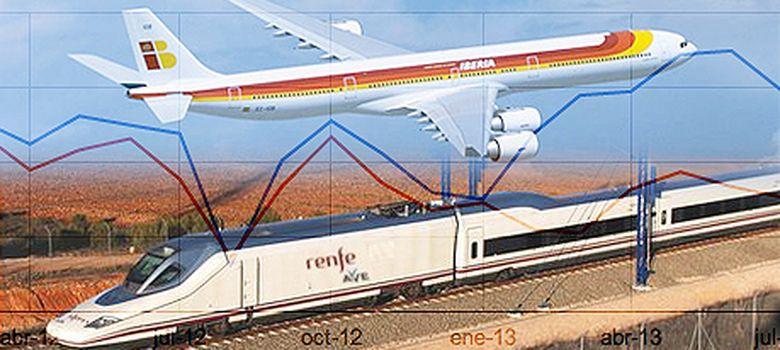 Foto: El tren se come al avión en Madrid: el AVE acapara los pasajeros de Barajas