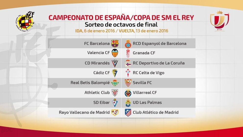 Barça-Espanyol, Rayo Vallecano-Atlético y Betis-Sevilla,  en los octavos de la Copa