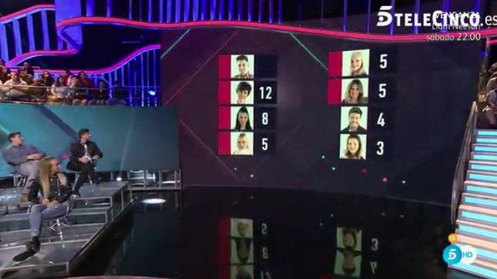 Ivonne, Emma, Irma, Elettra, Sergio y Daniela, nuevos nominados de 'GH VIP 5'