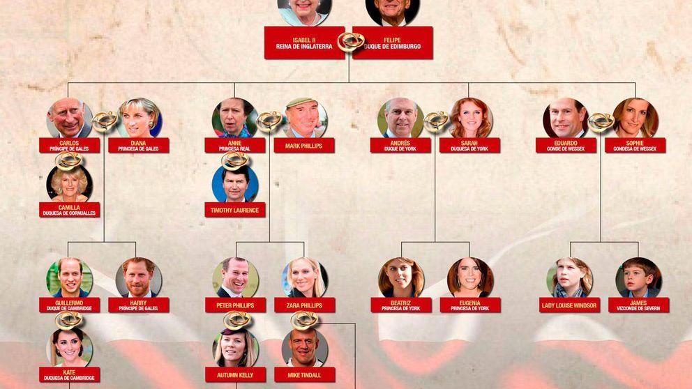 Cuatro hijos, ocho nietos y  cinco bisnietos: la descendencia de Isabel II