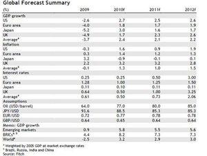 Foto: La recuperación económica toma impulso en Europa capitaneada por Alemania, según Fitch