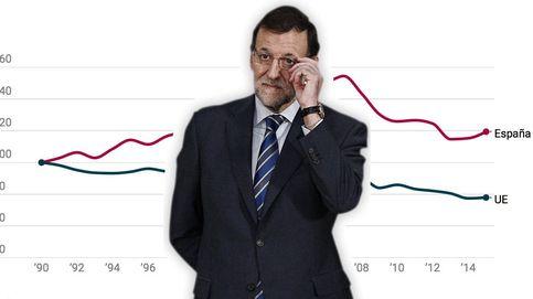 Estos tres gráficos muestran que Rajoy no se ha tomado tan en serio el cambio climático