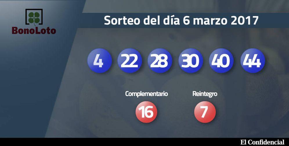 Foto: Resultados del sorteo de la Bonoloto del 6 marzo 2017 (EC)