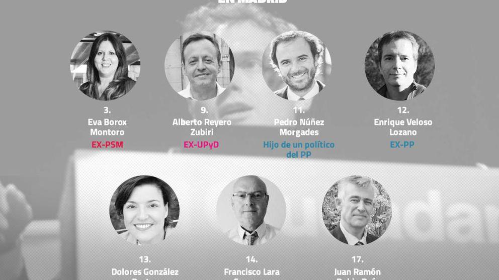 C´s en Madrid: un asesor de Ignacio González; una exsocialista, ex de UPyD...