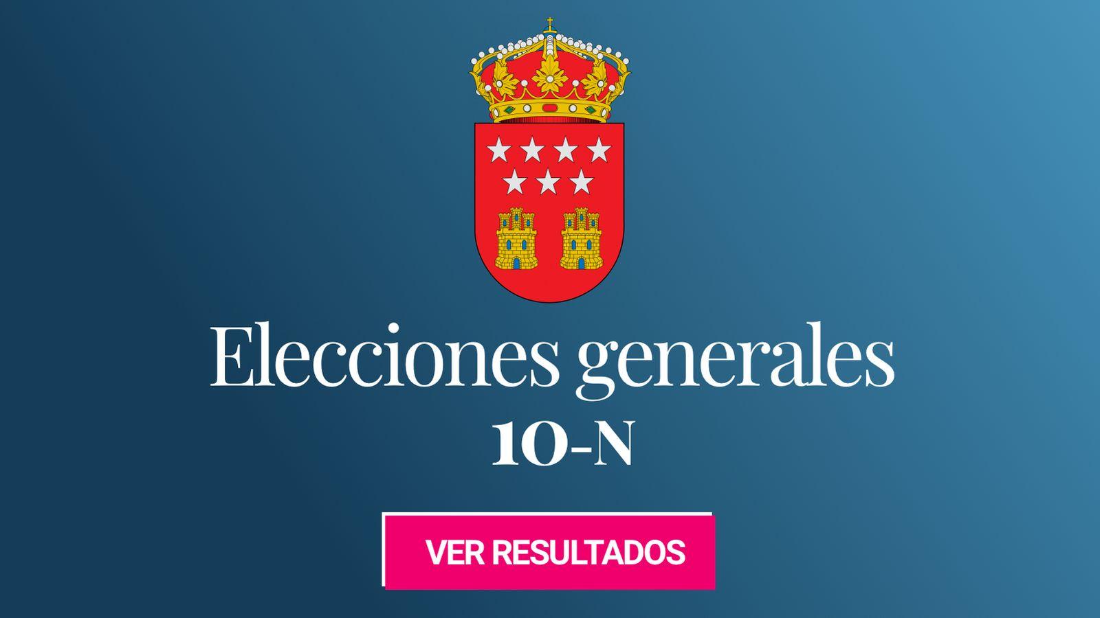 Foto: Elecciones generales 2019 en la provincia de Madrid. (C.C./SanchoPanzaXXI)