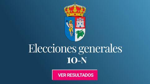 Resultados de las elecciones 2019 en Arganda del Rey: el PSOE, por delante de Vox y  del PP