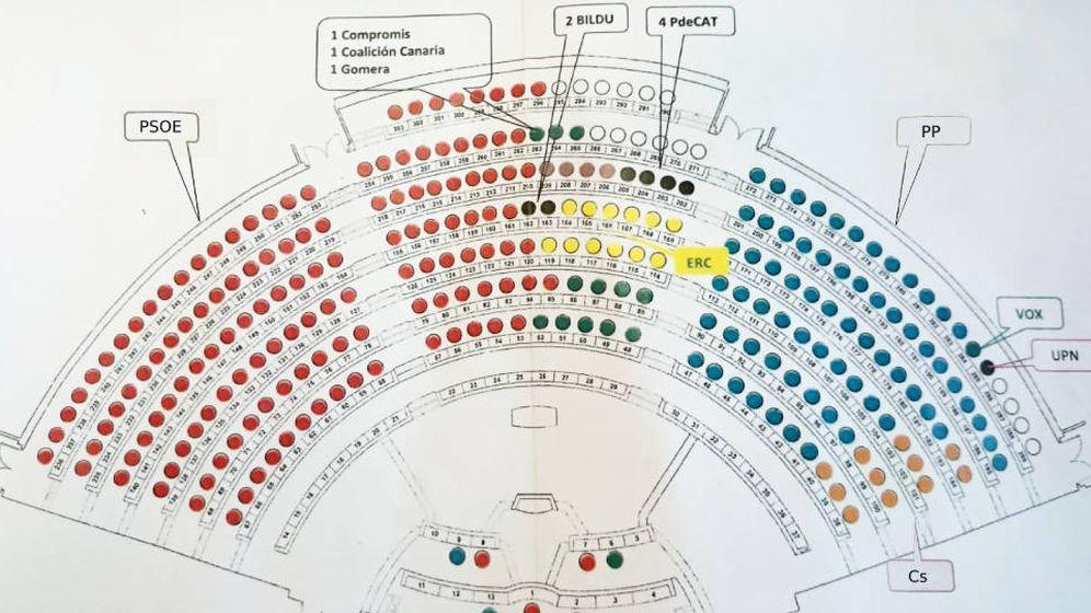 Foto: Distribución en el Senado.