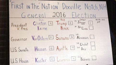 Clinton gana en la diminuta localidad de Dixville Notch, la primera en votar