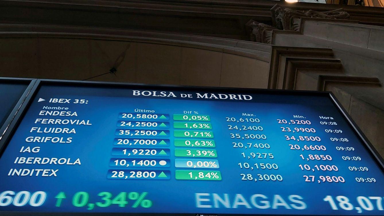 El Ibex logra su segunda mayor subida del año: rebota hasta un 2,5% y roza los 8.600