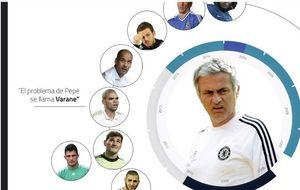 Las víctimas de Mourinho: desde Casillas a Valdano y Shevchenko