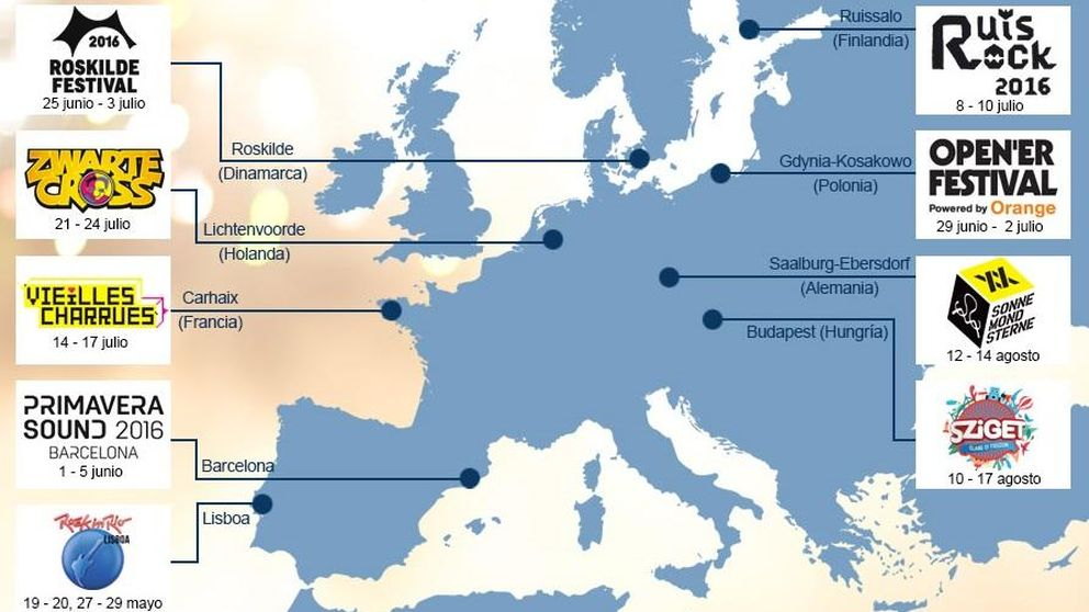 Del Rock in Rio de Lisboa al Ruisrock finés: 10 festivales europeos imprescindibles