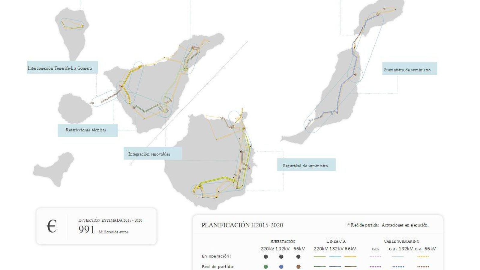 Del petróleo a las renovables: así está cambiando Canarias su modelo energético