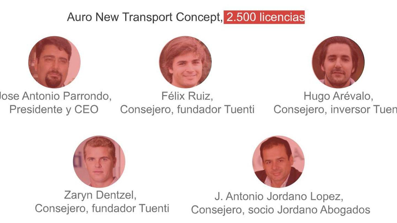 Los principales socios de Auro New Transport Concept