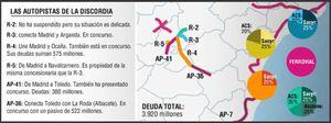 Foto: Las radiales de Madrid, otra bomba de relojería para banca y constructoras