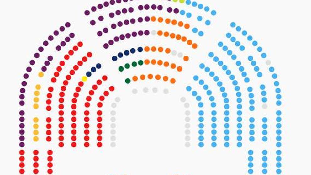 Qué ha votado cada diputado en la investidura de Rajoy