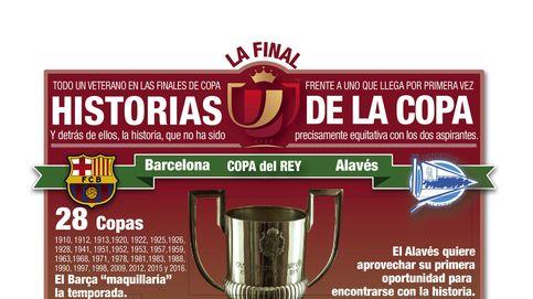 Historia de la Copa